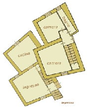 Plan of Celli apartment